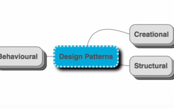 QnA VBage Design Patterns for Beginners With Java Examples