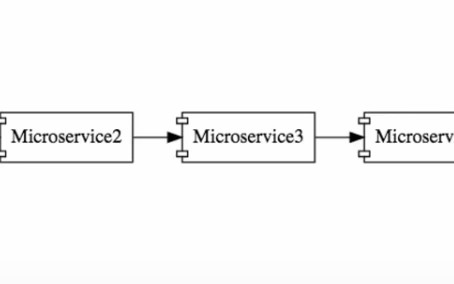 Microservices Architecture: Challenges of Building Microservices