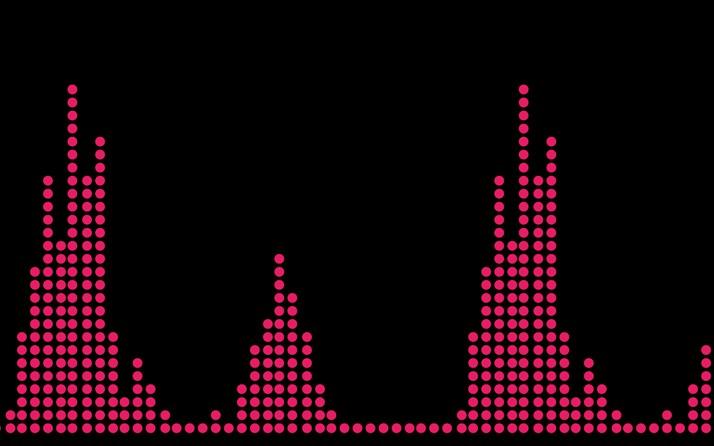 A Deep Dive Into Telerik Ui For Nativescripts Charts Dzone Mobile