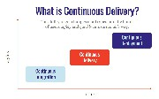 The Top 7 Pipeline Design Patterns for Continuous Delivery
