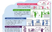 Future Retail: A Business and Technical Architecture
