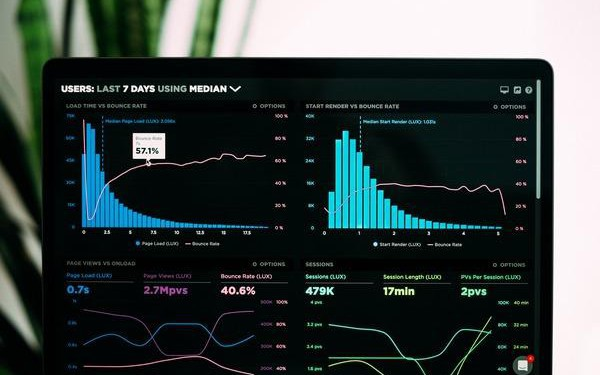 8 JavaScript Chart Components for Business Apps