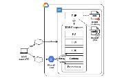 How to Deploy TiDB on Google Cloud Platform—Part 1