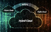 The What, Why, and How of Hybrid Cloud Strategy